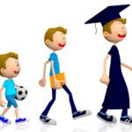 Système scolaire français